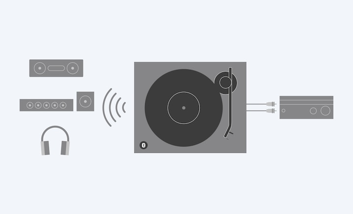 Diagram showing how PS-LX310BT vinyl turntable connects to wired and wireless devices